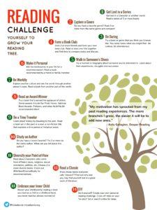 Reading challenge infographic