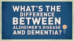 """""""What's the difference between Alzheimer's disease and dementia?"""