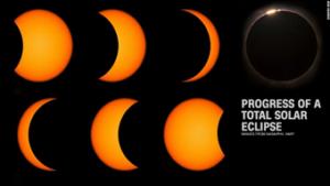progress of solar eclipse